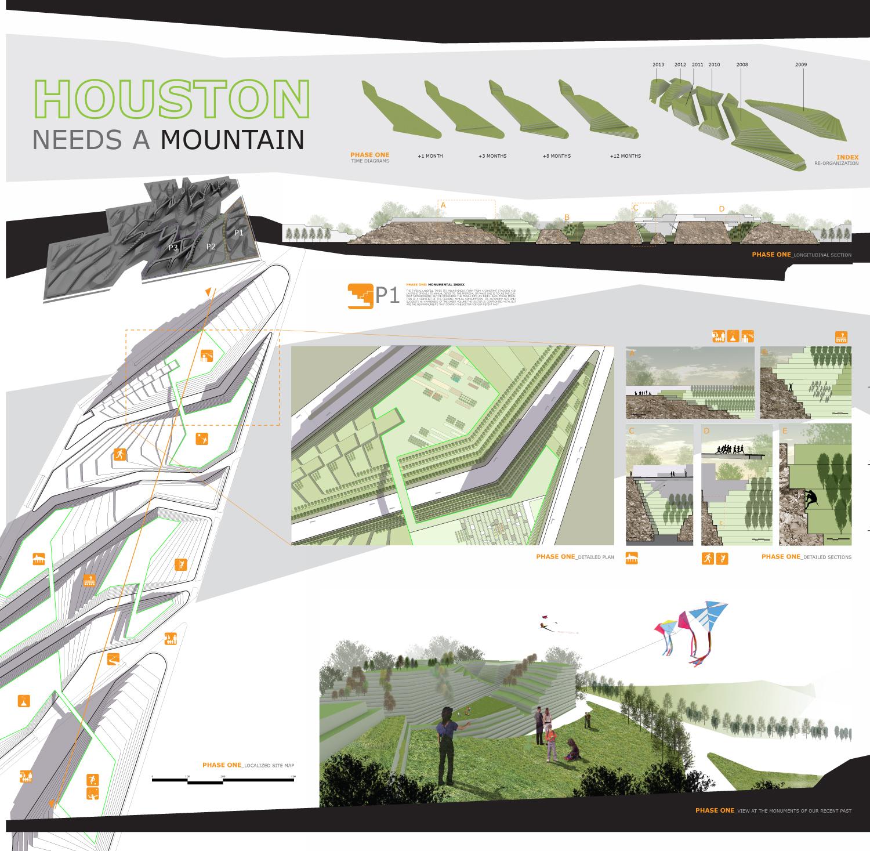 Urban design thesis topics india
