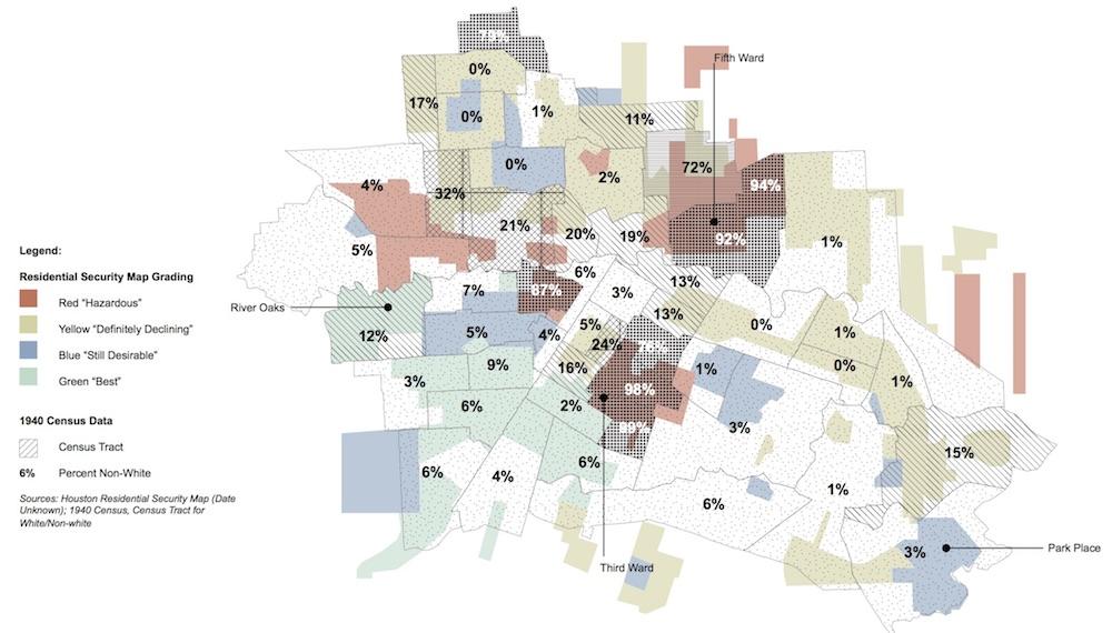 Hazardous The Redlining of Houston Neighborhoods  OffCite Blog
